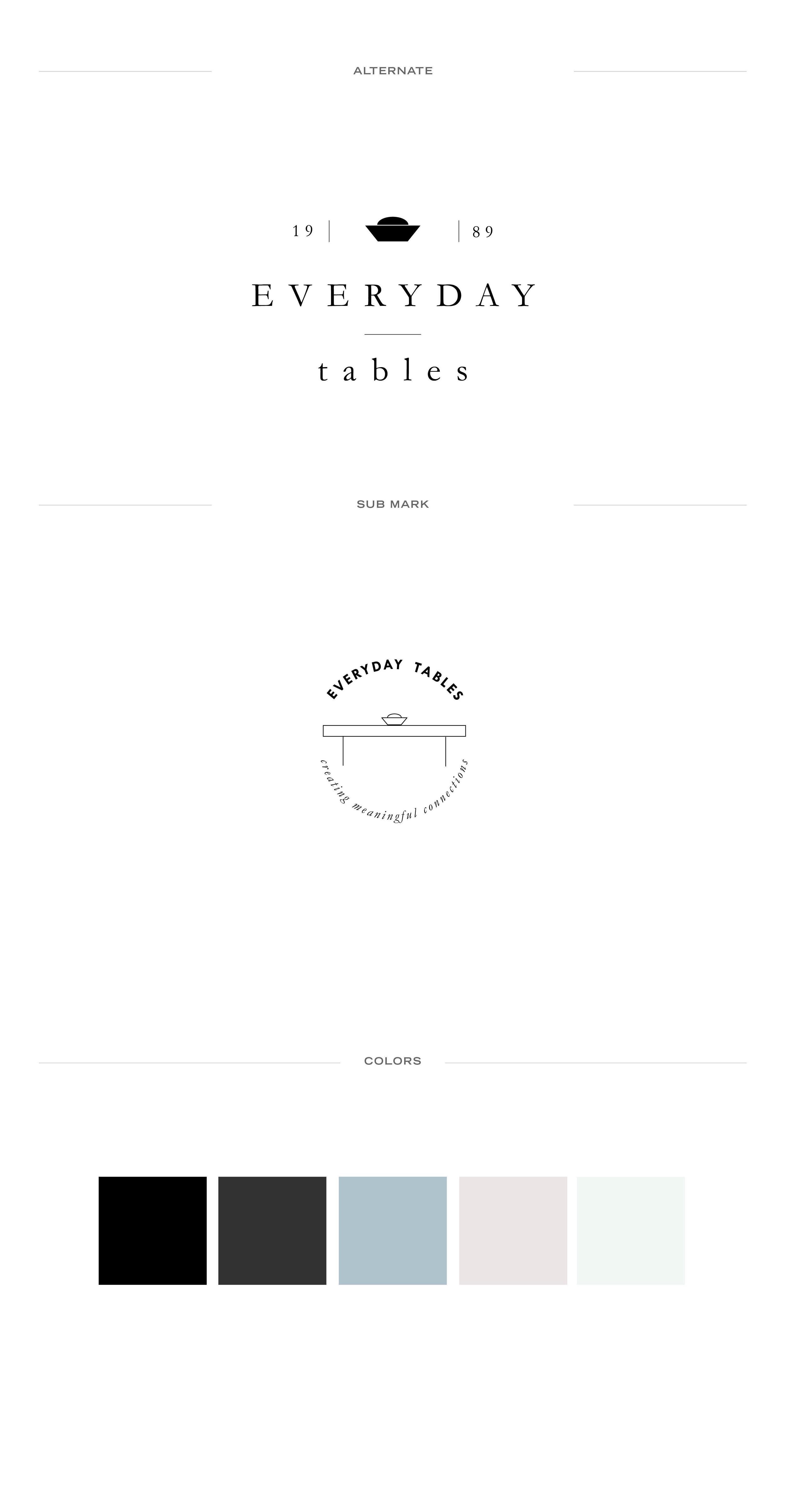 branding design agency, brandboard, logo design